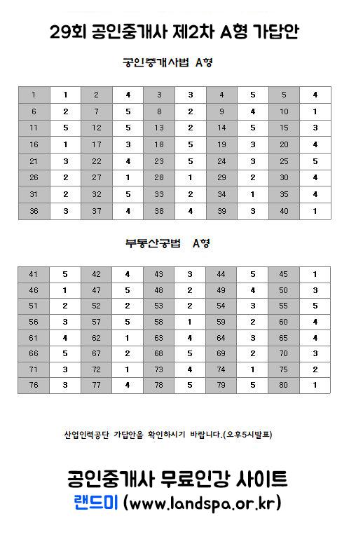 랜드미_29회공인중개사2차1교시A형가답안.jpg