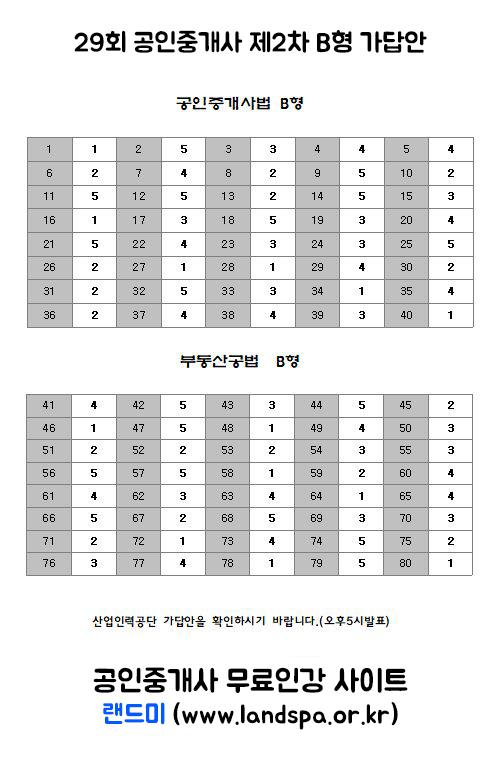 랜드미_29회공인중개사2차1교시B형가답안.jpg