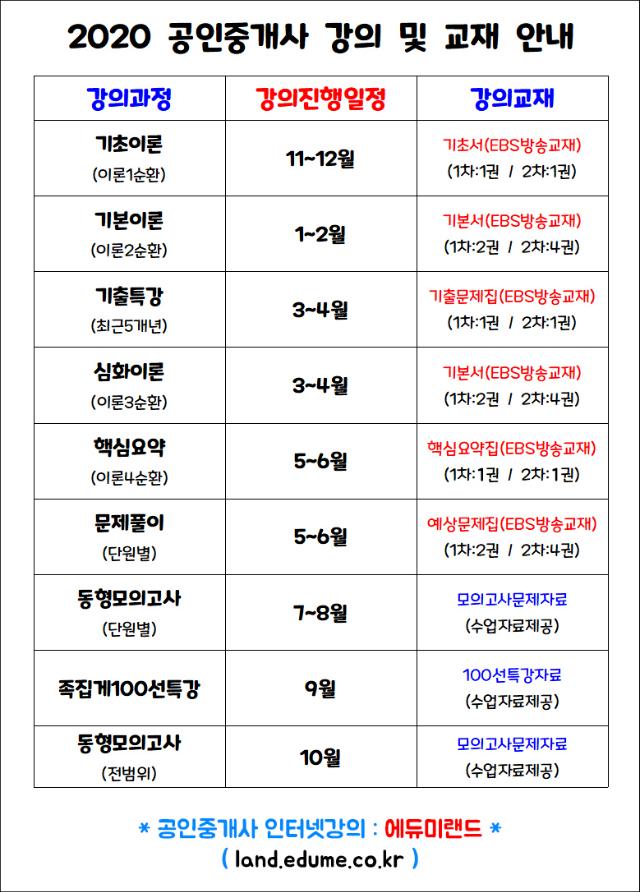 2020-공인중개사-강의-및-교재-안내.png